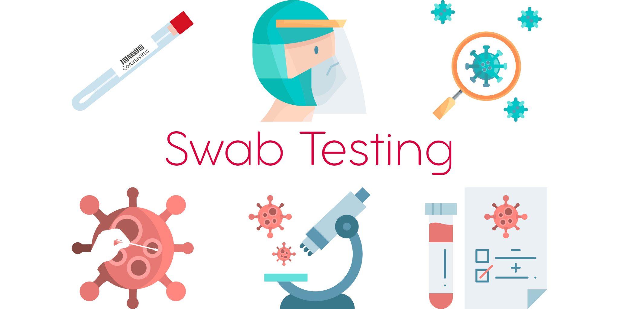 Covid-19 Swab Testing